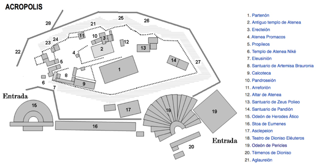 plano acropolis